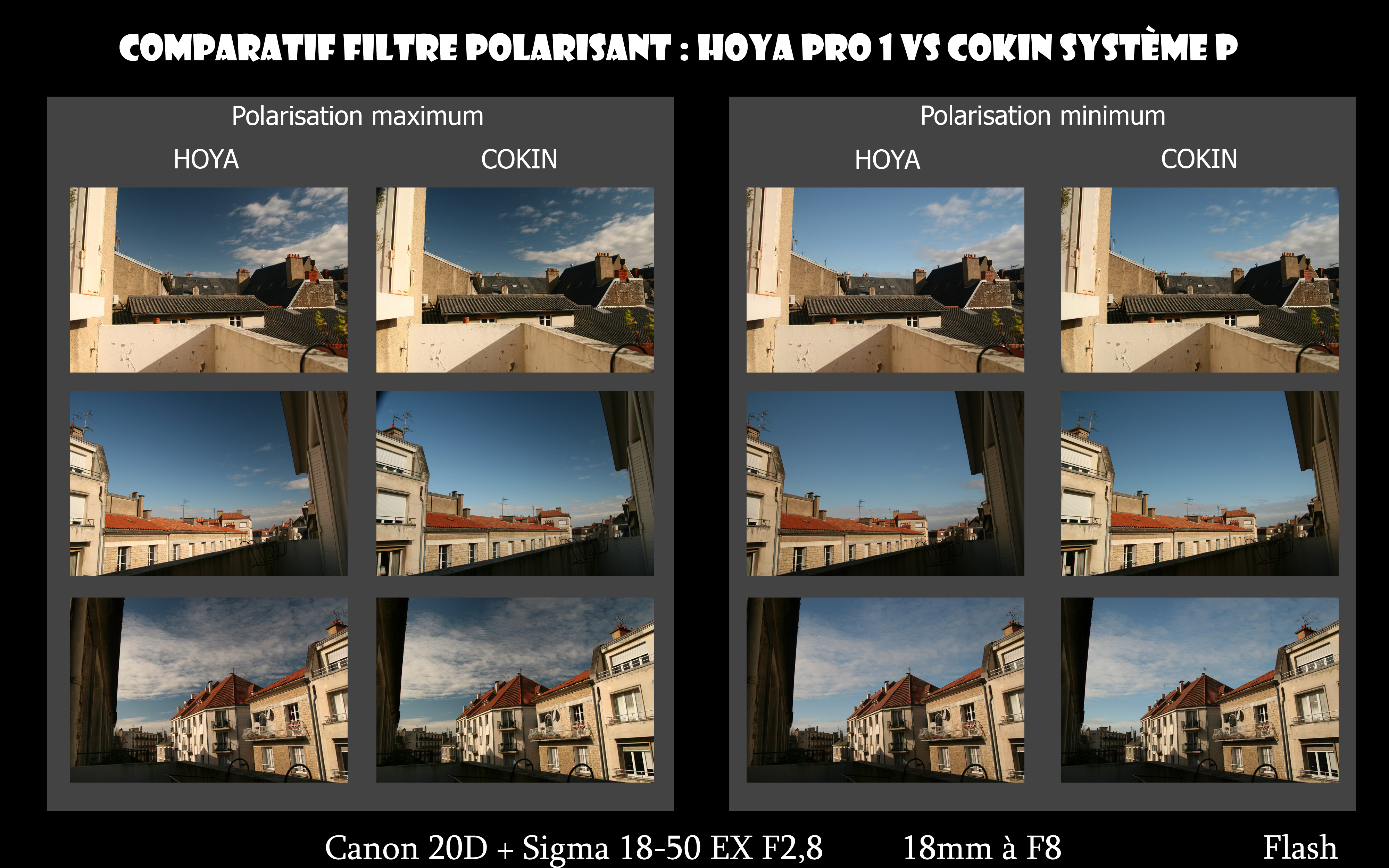 Filtre polarisant 77mm b+w